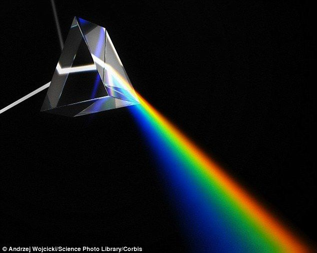 First ever photograph of light as a wave and a particle | A