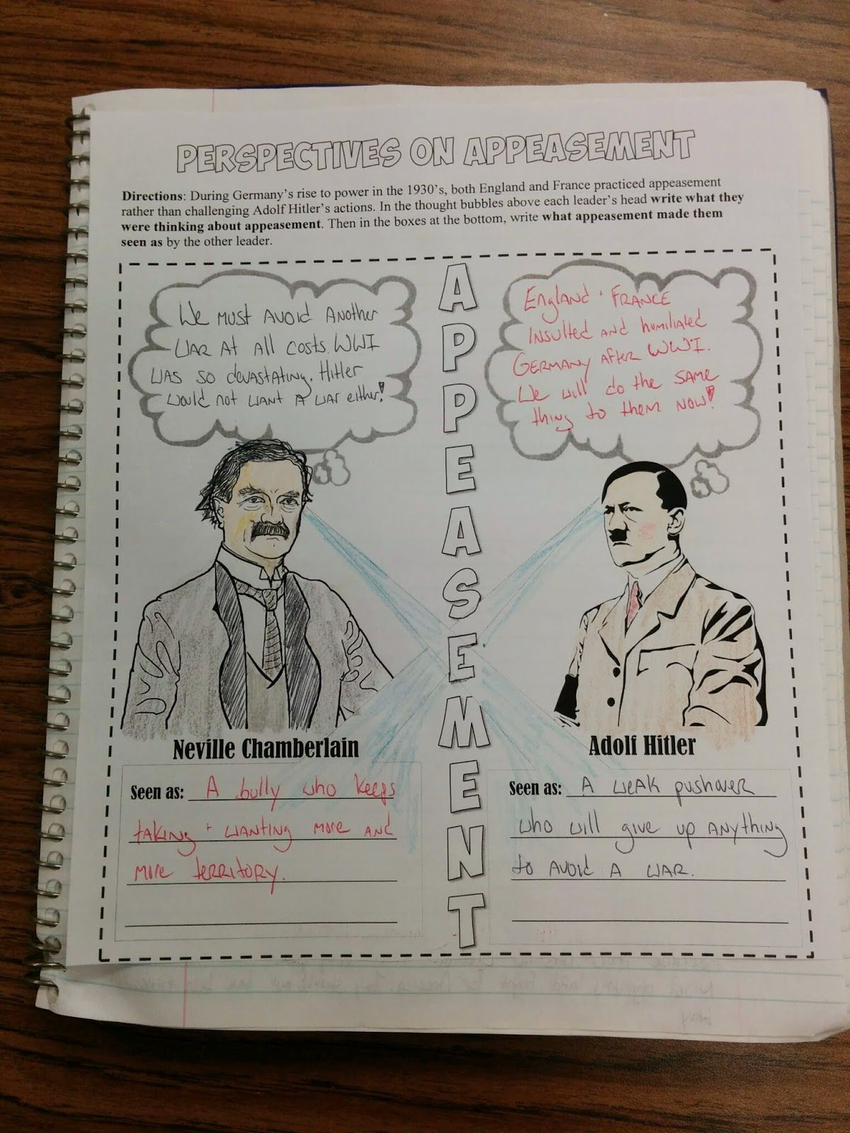 Interactive Notebook Pages Wwii Notebooks