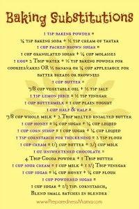 Kitchen Tips #kitchentips
