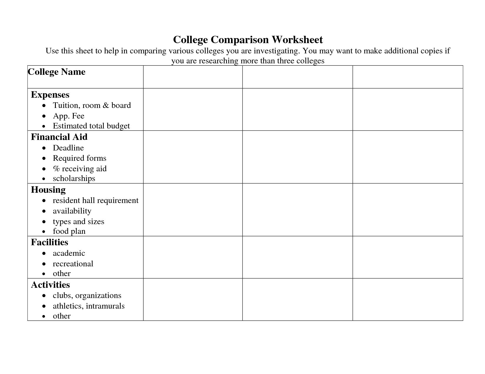 College Comparison Excel Spreadsheet In 2020 College Application Checklist College Application School Lesson Plans