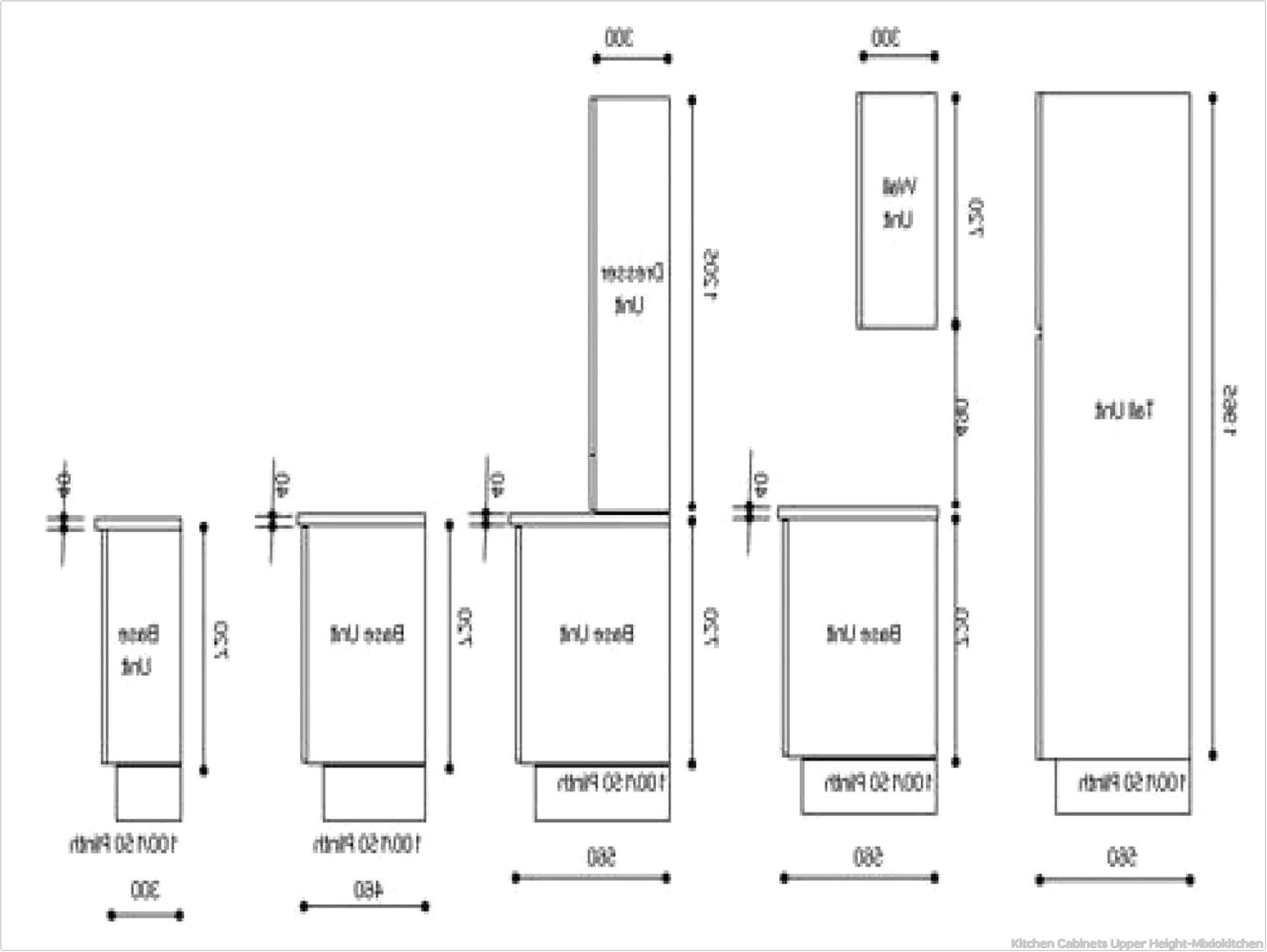 Height Of Kitchen Cabinets Us Cabinet Dimensions Amazing Upper 1929 215 1449 Kitchen Cabinets Kitchen Cabinets Height Kitchen Wall Cabinets