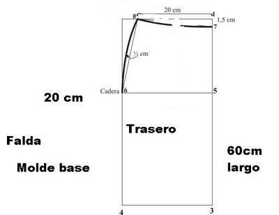 e7f56ec73 Como hacer una falda, molde base | PaTTeRN dRaFTING | Como hacer una ...