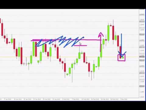 Forex strategy asia breakout