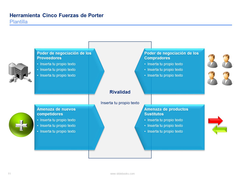 Management Consulting Toolkit 5 Fuerzas De Porter Fuerza Juego De Tronos Wallpapers