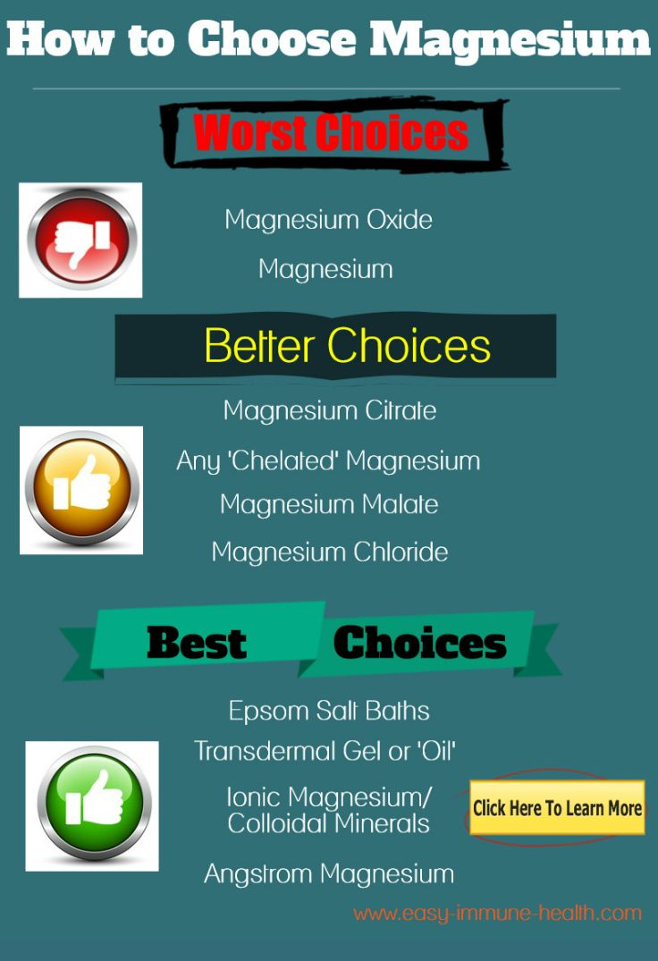 How To Choose The Best Type Of Magnesium. For More Info