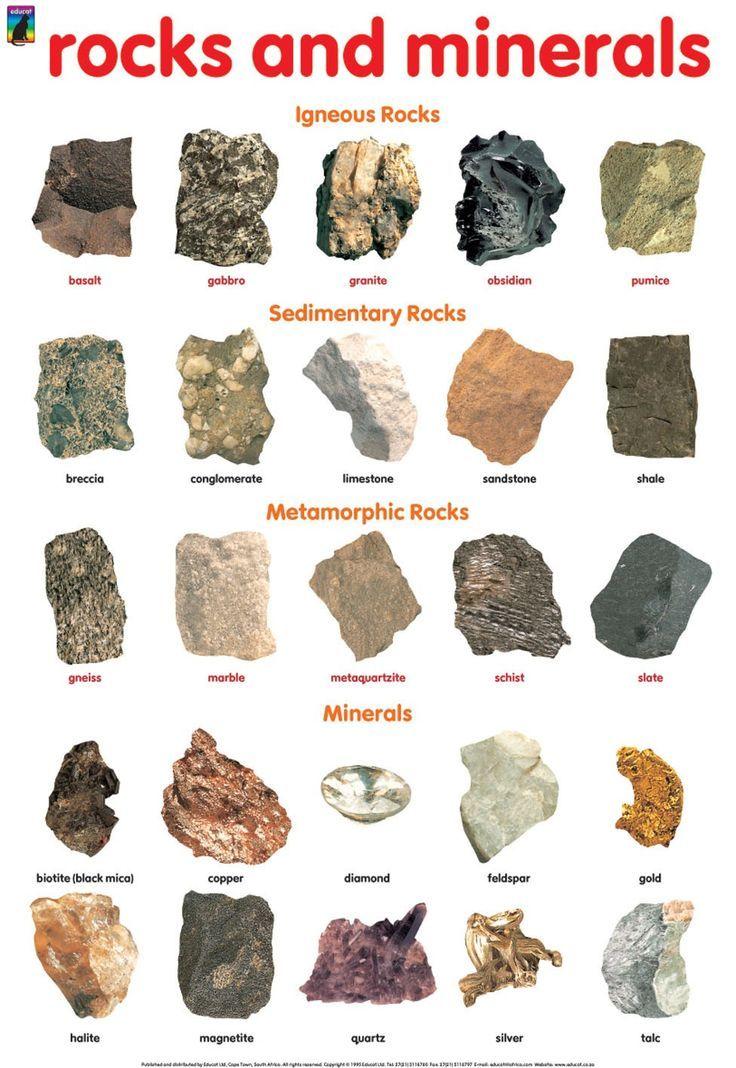 rocks different types Rocks  Minerals Poster ESL So cool