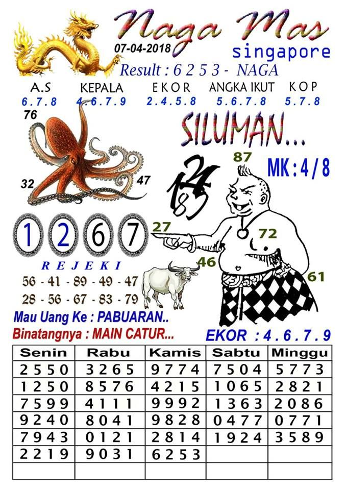 data pengeluaran sgp 2018 4d