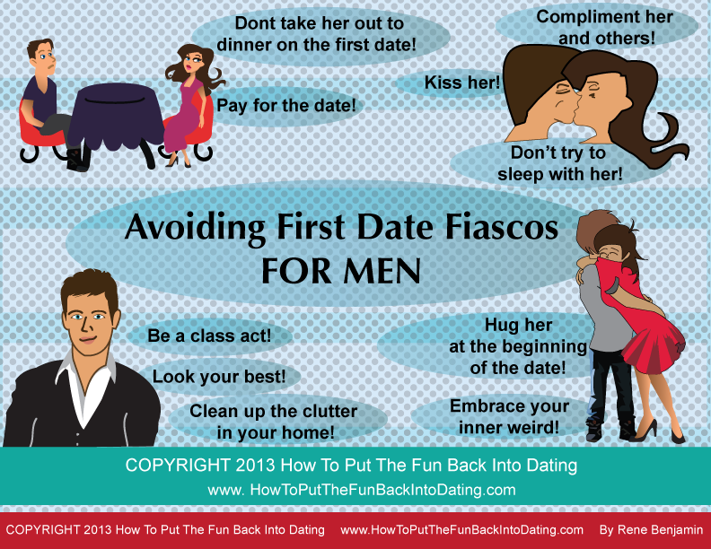 Best first dates for online dating