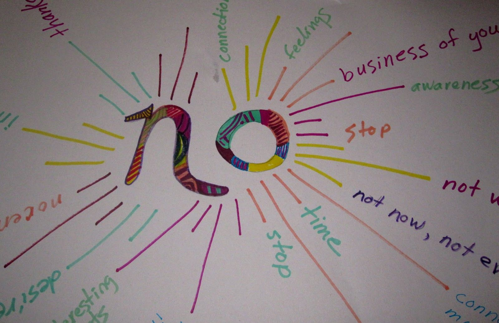 The Art Of Saying No From Art Therapy Reflections Karen