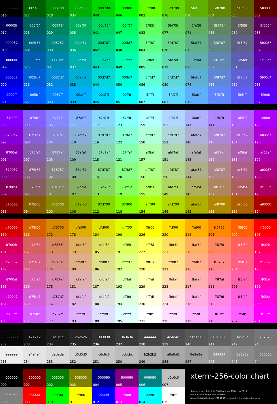 list of colors - Google Search | *The Colors* | Pinterest | Color shades