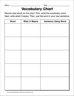Vocabulary Chart: Template   work on writing   Vocabulary ...