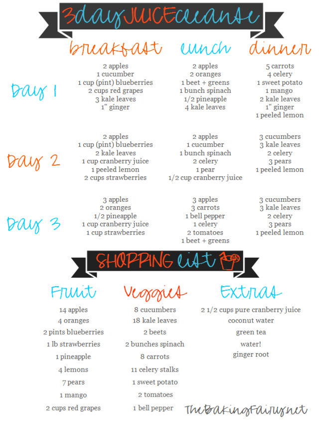 3 day juice cleanse | The Baking Fairy I'm looking for a great Cleanse for spring!