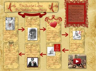 what is the setting of the scarlet letter