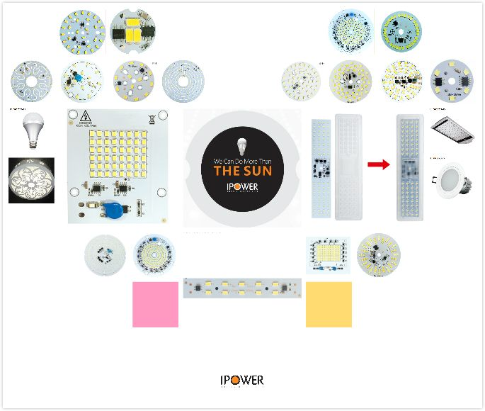 Foshan Ipower Electric Co., Ltd.   LED Lighting,AC LED Module