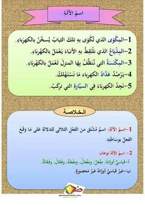 Pin By Ryana On Arabic Arabic Language Learning Arabic Language