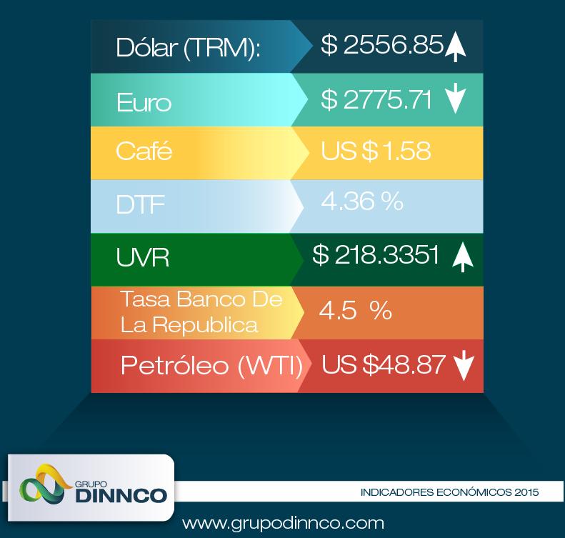 La tasa de cambio representativa del mercado (TRM) es la cantidad de pesos colombianos por un dólar de los Estados Unidos. #vendedoresganadores
