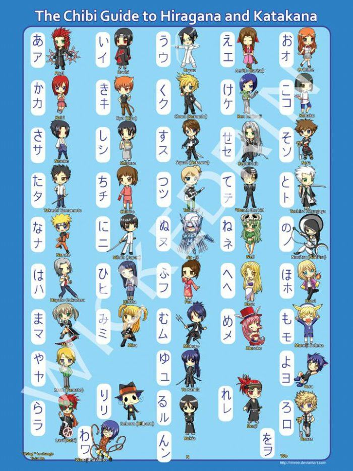 a cute anime characters kana chart it's useful to anime
