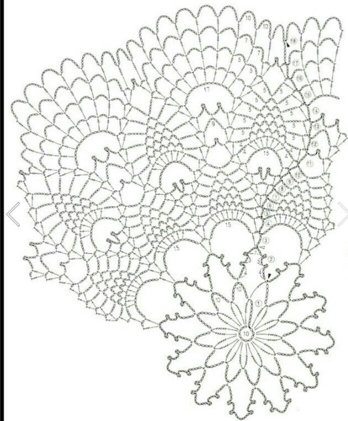 Pin by Angie Shelton on crochet patterns | Pinterest | Crochet ...