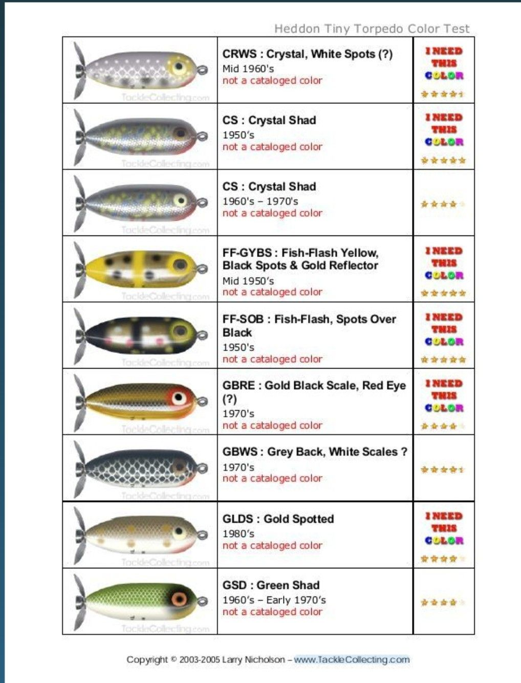 Color Charts Fishing Lures Colour Chart Boards B