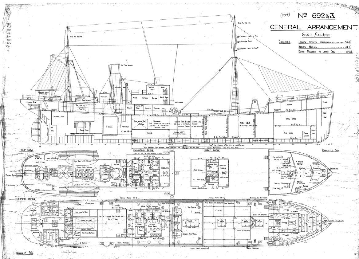 Aberdeen Trawlers In The Spanish Civil War In 2020