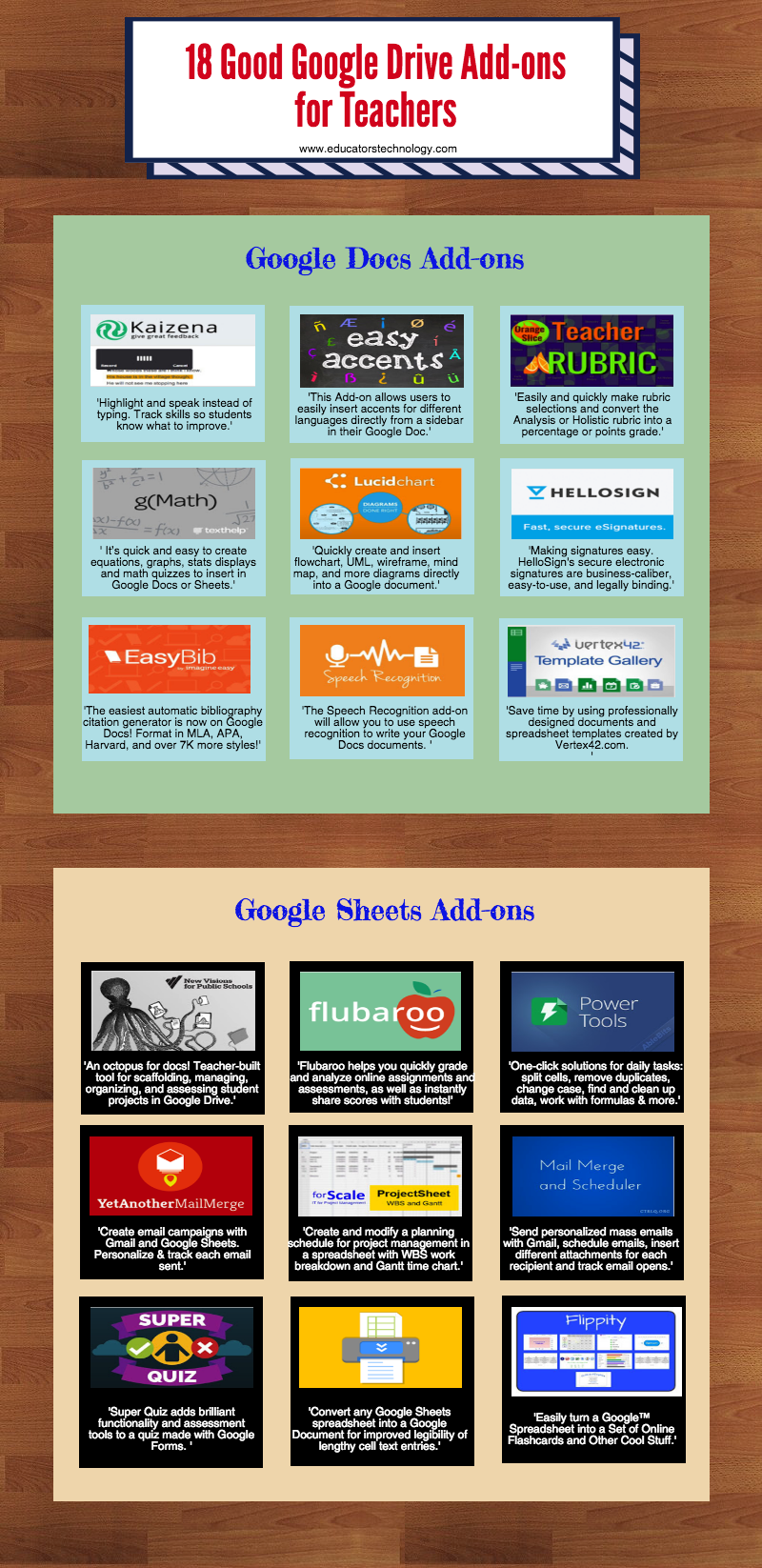 18 Good Google Drive Add-ons for Teachers
