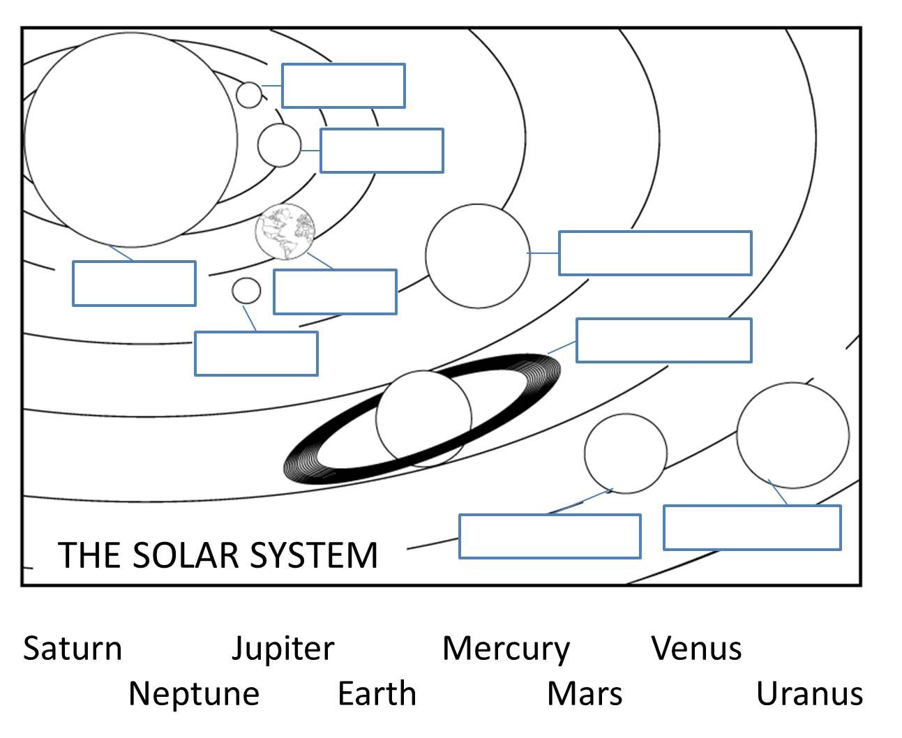 Label The Solar System Worksheet