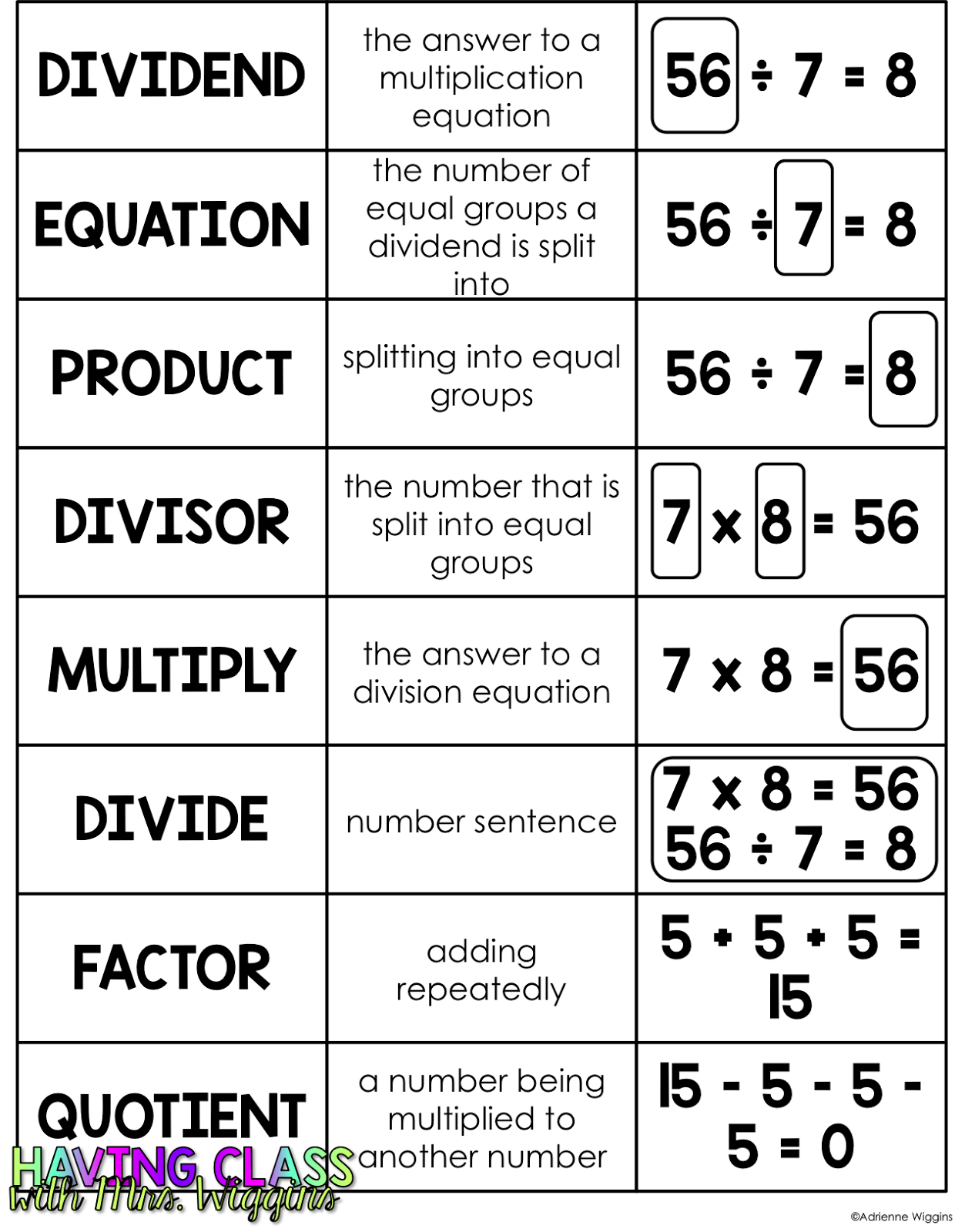 Worksheet Vocabulary For Third Grade 1000 images about 3rd grade interactive notebooks on pinterest math and journals