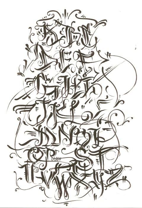 Graffiti Alphabet Letters A Z Style Letters Pinterest Graffiti