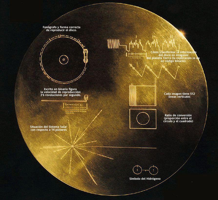 Disco de Oro (Sound of Earth) que acompaña a las dos sondas espaciales  Voyager. Contiene sonidos de la di…   Disco de oro de las voyager, Planeta  nibiru, Astronomía