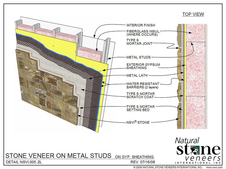 Stone Cladding Detail Google Search Semester 0202