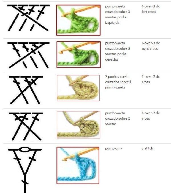 Nivel inicial para principiantes Conoce cada punto de base y a leer ...