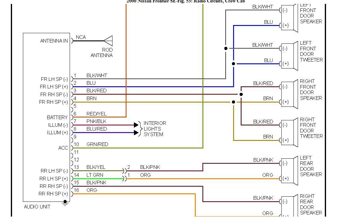 2006 Nissan Quest Radio Wiring - Wiring Diagram pipe-limit -  pipe-limit.cfcarsnoleggio.it cfcarsnoleggio.it