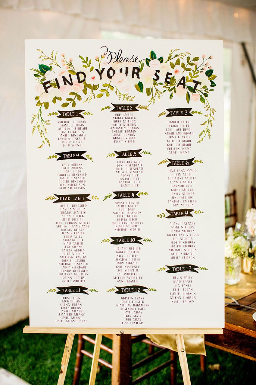 Spring Wedding Idea (and an easy DIY!) - Find Your Seat ...