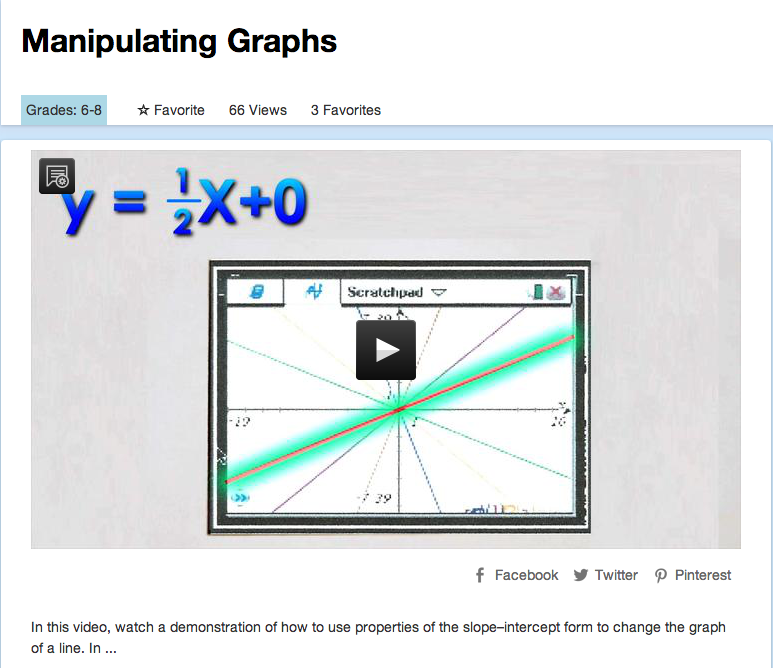 Manipulating Graphs In This Video Watch A Demonstration Of How To