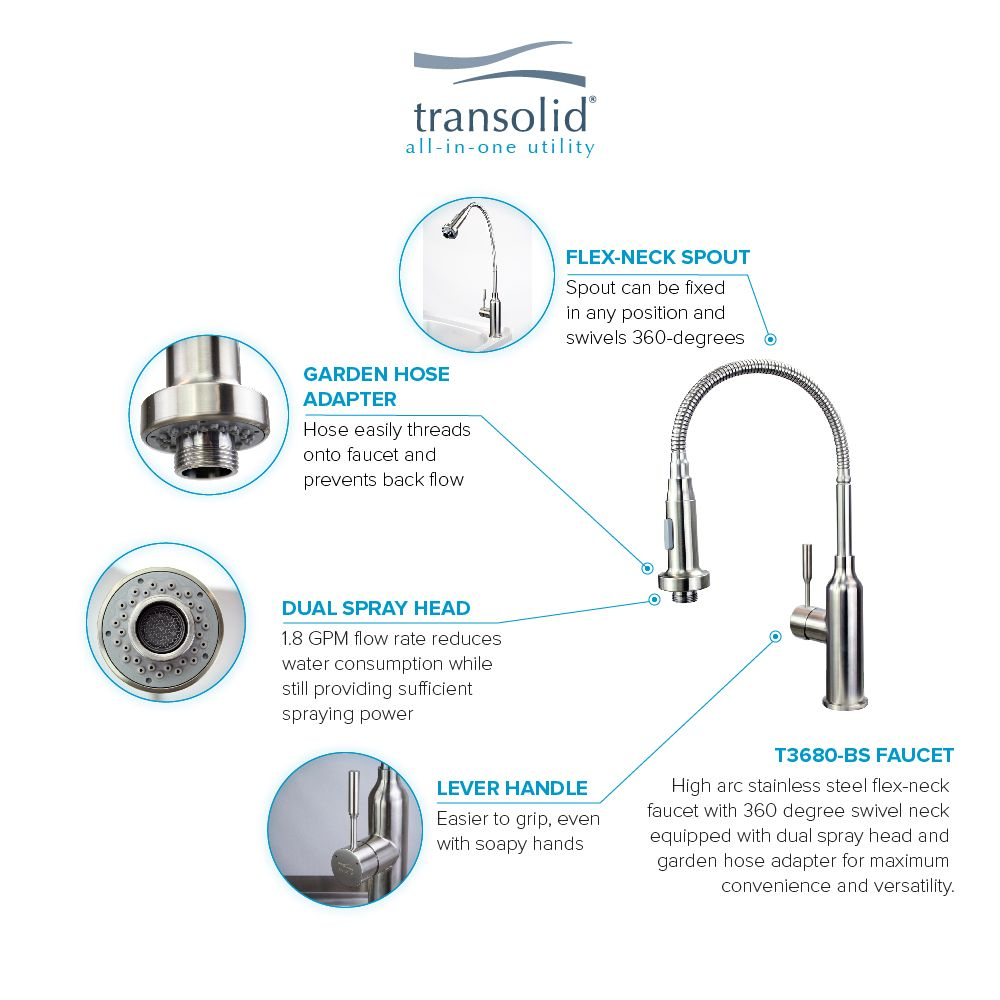 Transolid Tcm 2420 Wc 24in All In One Laundry Utility Sink Kit
