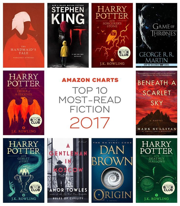 Amazon Charts: top most read and listened to books of 2017