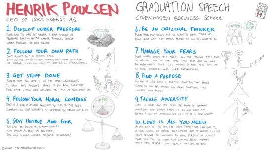 20151111 Henrik Poulsen CBS Graduation Speech Final_16 9 format - speech format