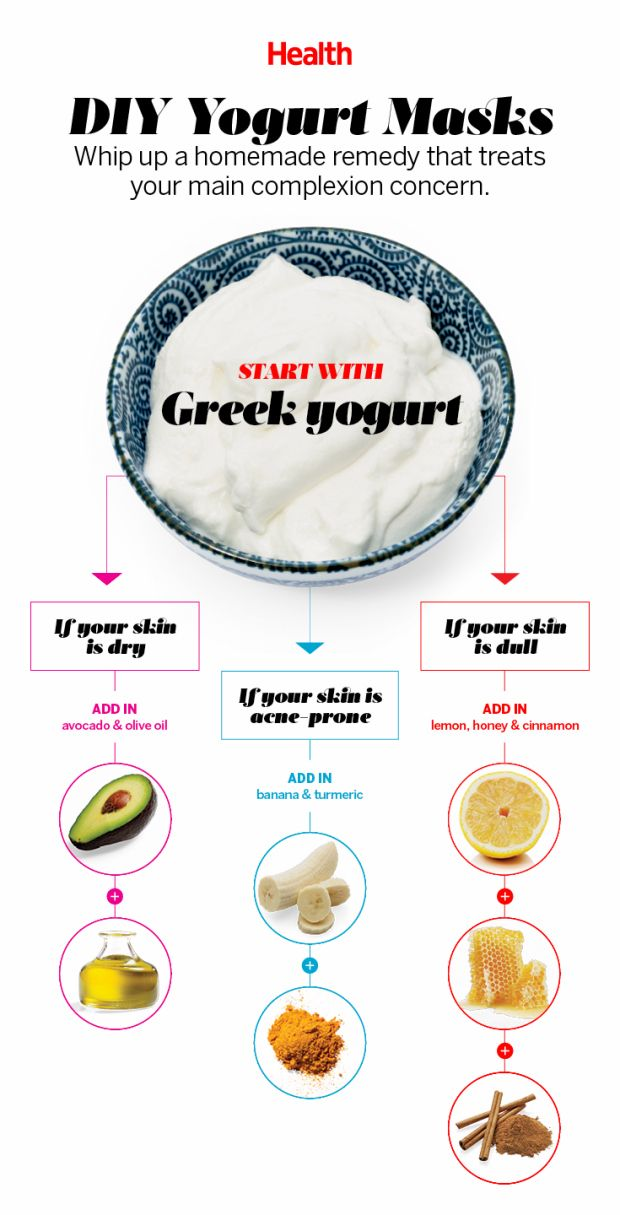 Photo of DIY Yogurt Masks to Solve Every Skin Problem
