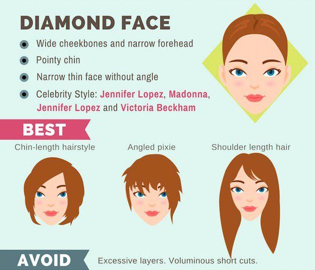 The Ultimate Hairstyle Guide For Your Face Shape | Diamond face ...