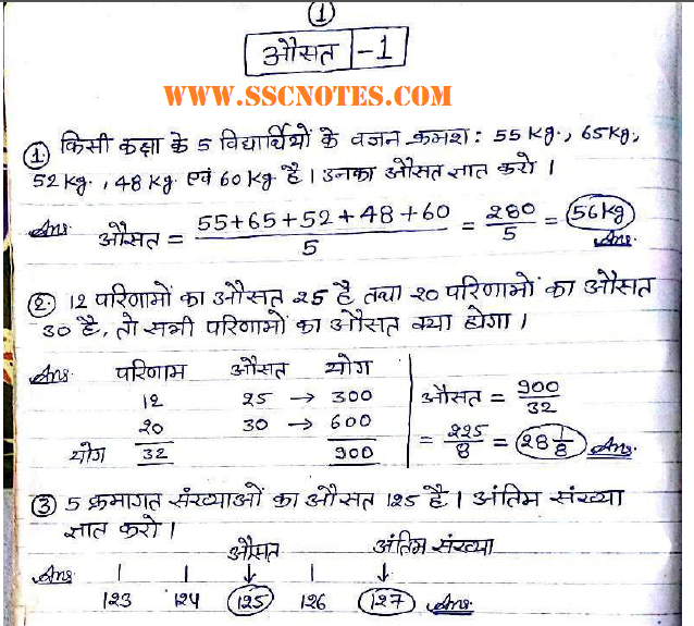 Average Solved Questions in Hindi for Competitive Exams PDF