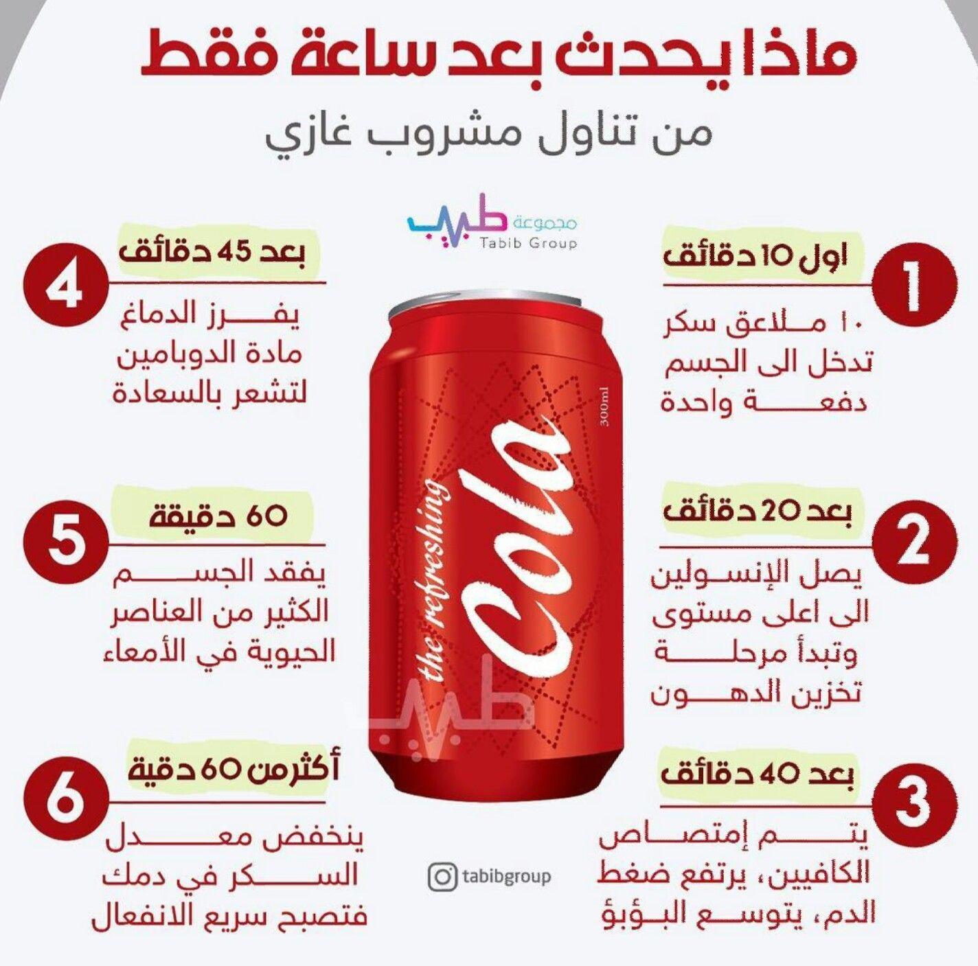 Pin By Doha Dardeer On Aya Naji Health And Wellness Center Health Fitness Nutrition Health Facts Food
