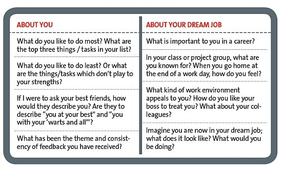 are you in your dream job or are you chasing someone else s dream  are you in your dream job or are you chasing someone else s dream