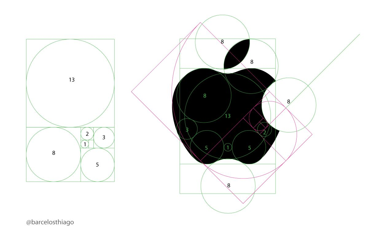Raleigh web design graphic logo agency theedesign studio takes  look at the history of how iconic apple came into existence also pin by graham ickringill on dd contextual studies pinterest rh za