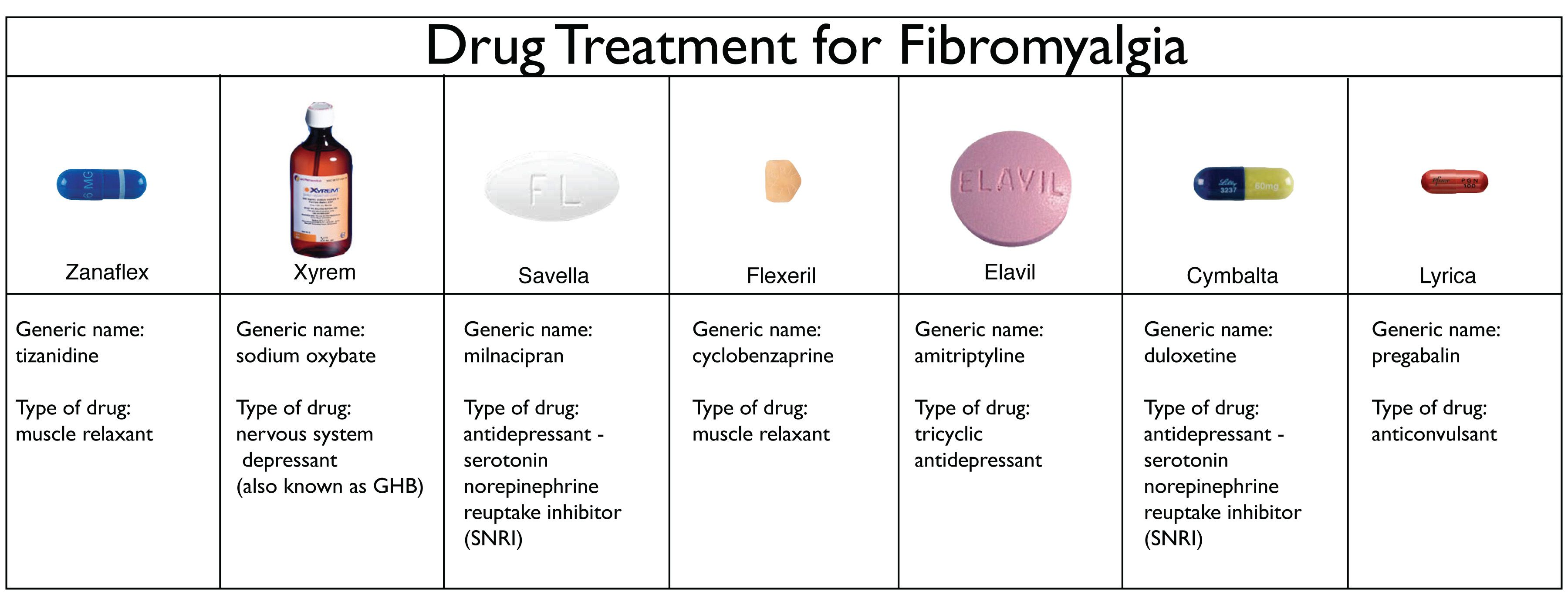 Colour therapy for fibromyalgia - Medications For Fibromyalgia Bing Images
