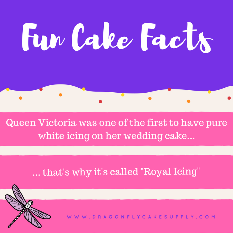Fun Cake Facts Royal Icing And Queen Victoria Wedding