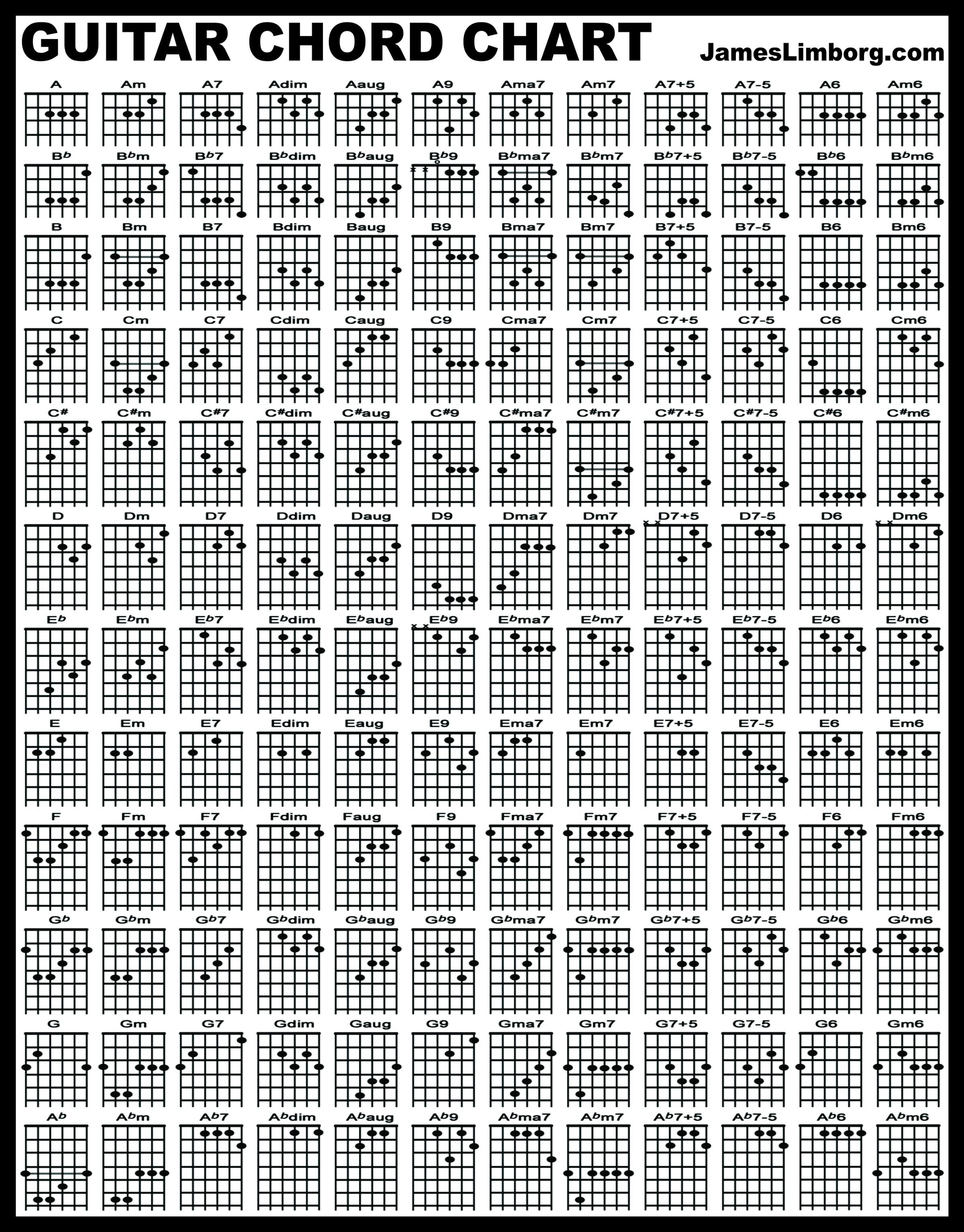 Guitar Chords Chord Chart Enlarged 300dpig 24003067 Easy