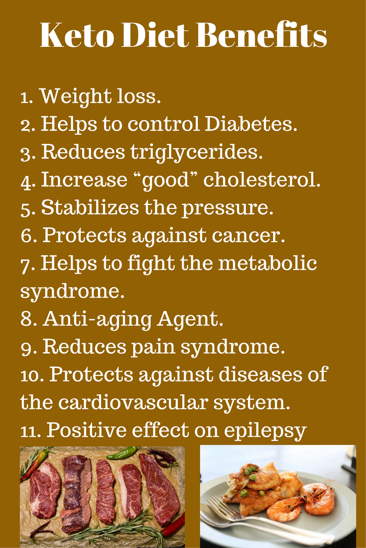 Keto Diet Benefits | Ketogenic Diet Information - Keto | Keto diet benefits, High cholesterol ...