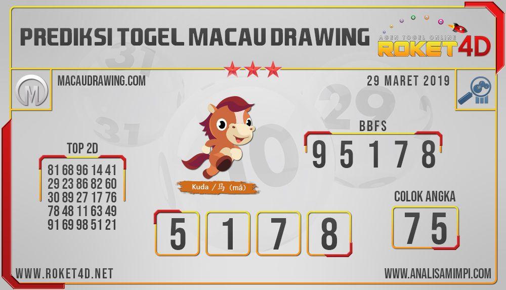 Prediksi Togel Macau Drawing Jumat  Angka Main