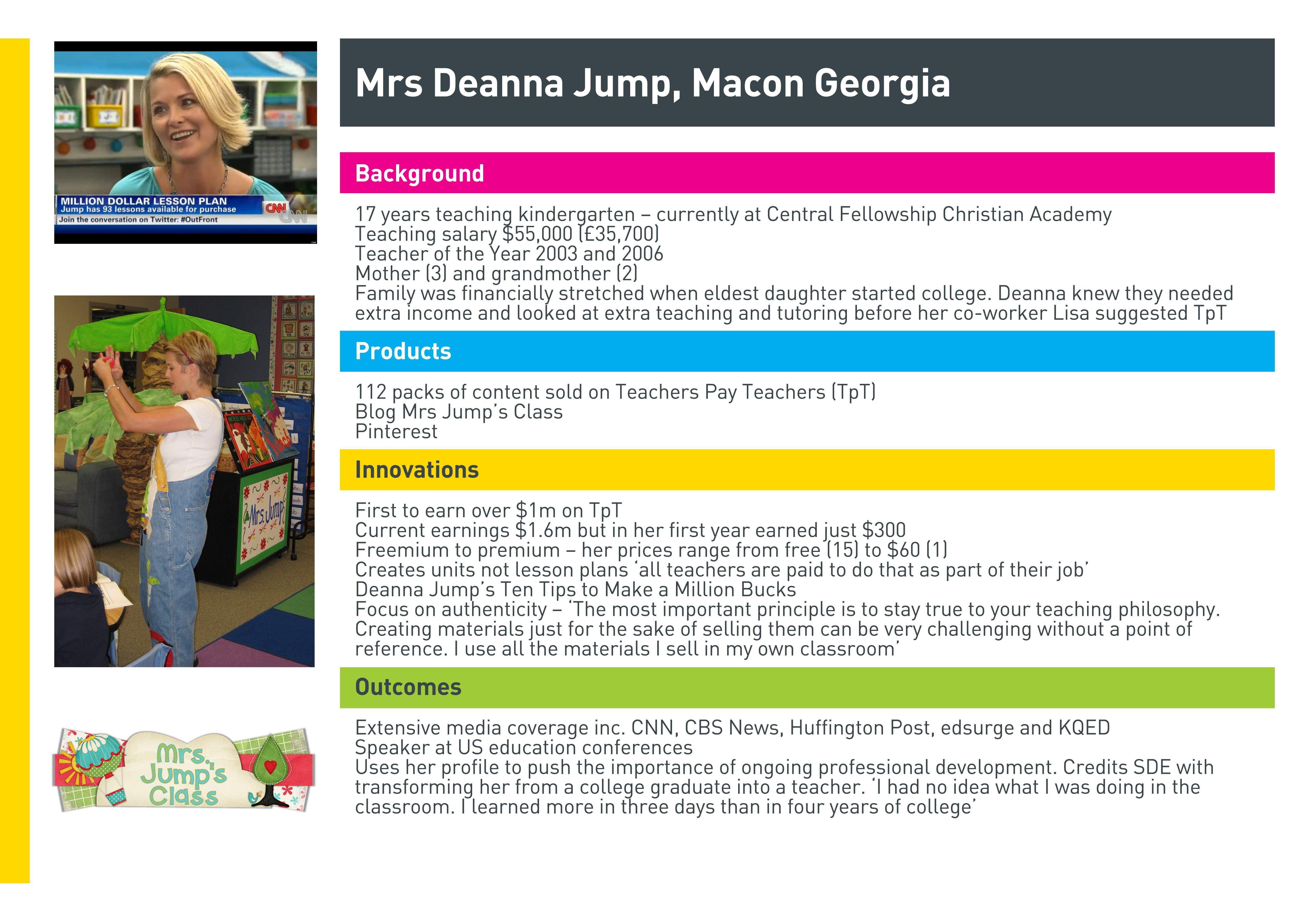 Deanna Jump Info
