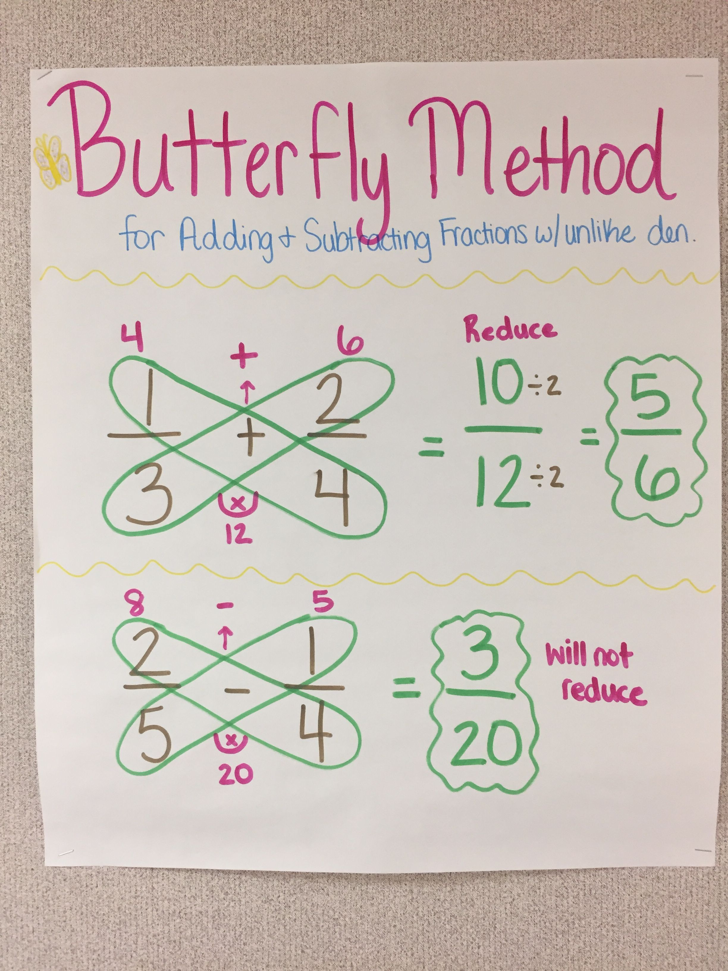 adding and subtracting fractions with unlike denominators butterfly method fractions math. Black Bedroom Furniture Sets. Home Design Ideas